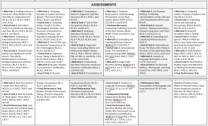 curriculum – Schools & Ecosystems