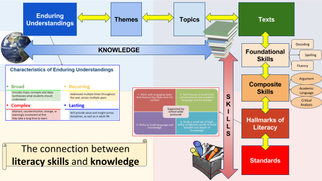 The Roadmap to Literacy V2